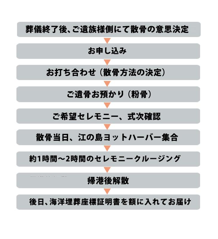 plan_yamayuri